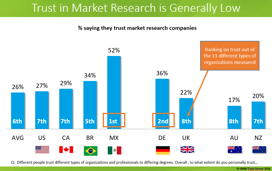 market research companies - 1083×682